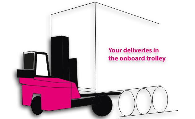 LDPI answers present to carry out your deliveries in the onboard trolley